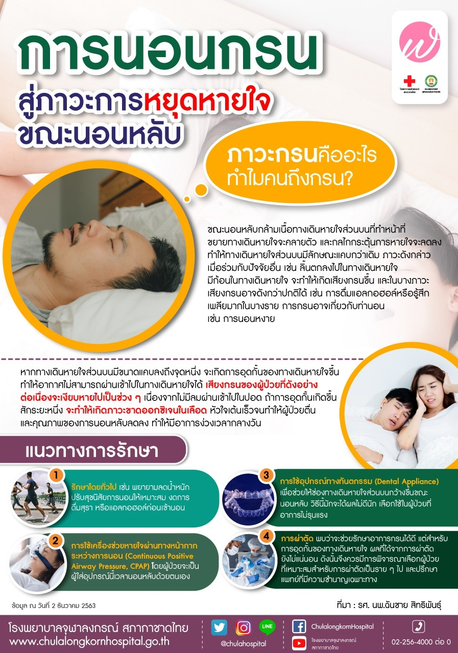 การนอนกรนสู่ภาวะการหยุดหายใจขณะนอนหลับ
