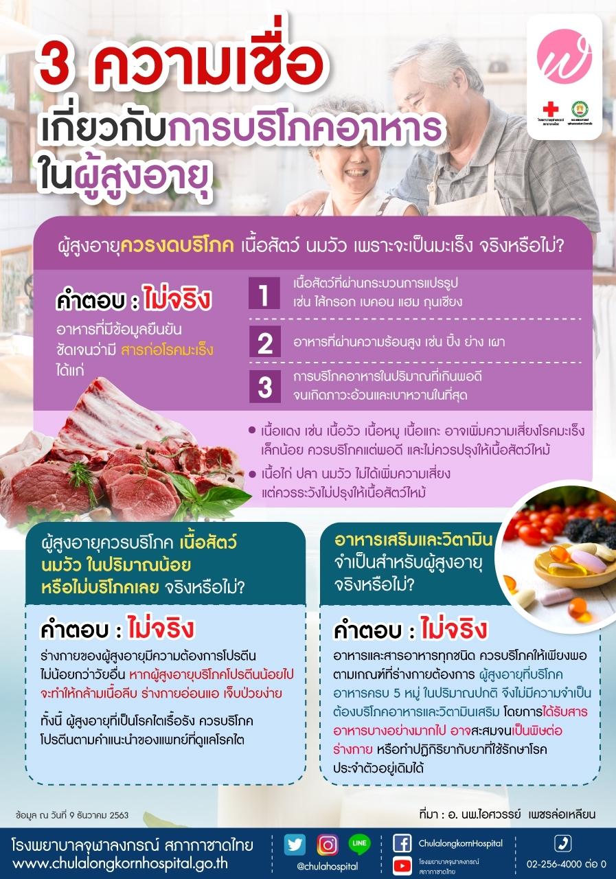 3 ความเชื่อเกี่ยวกับการบริโภคอาหารในผู้สูงอายุ