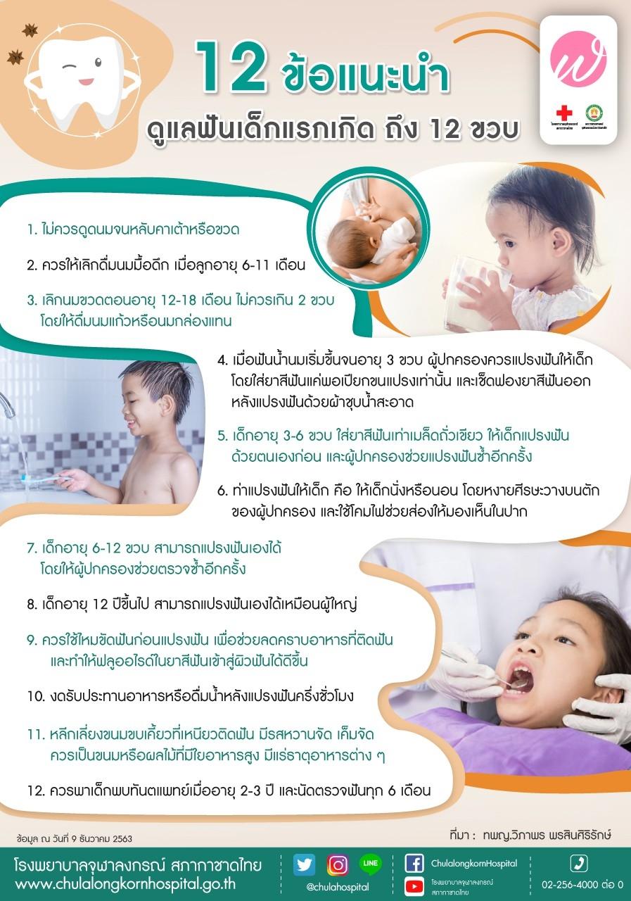 12 ข้อแนะนำดูแลฟันเด็กแรกเกิด ถึง 12 ขวบ