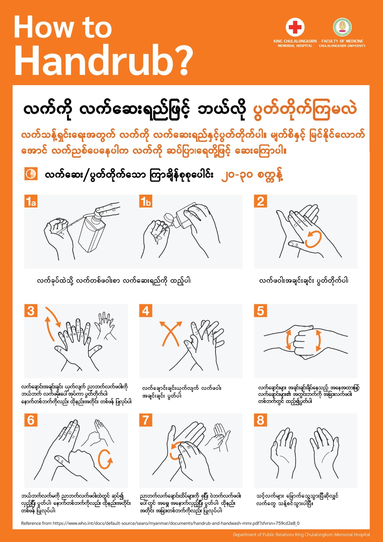 How to Handrub?