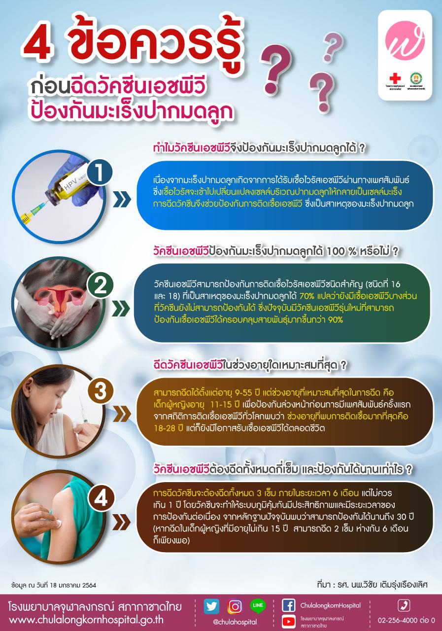 4 ข้อควรรู้ ก่อนฉีดวัคซีนเอชพีวี ป้องกันมะเร็งปากมดลูก