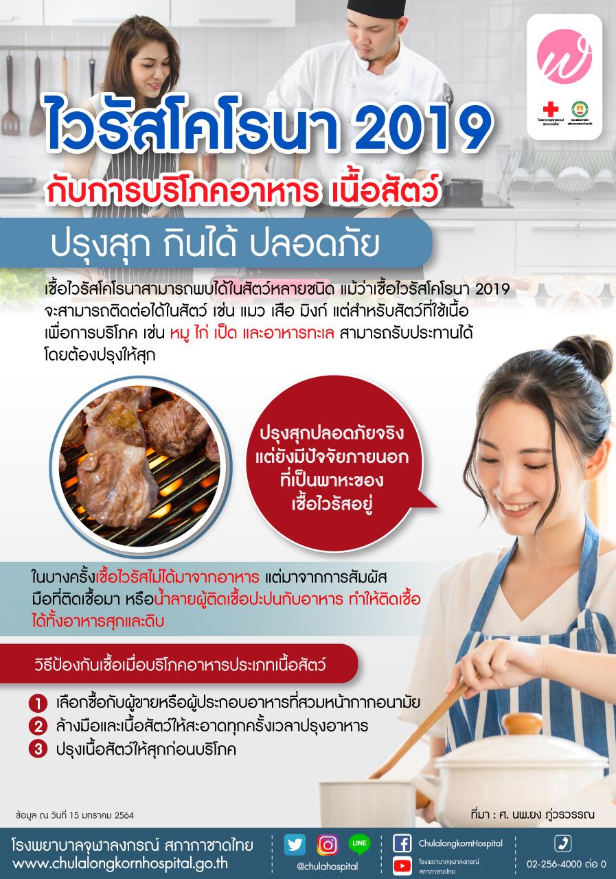 ไวรัสโคโรนา 2019 กับการบริโภคอาหาร เนื้อสัตว์