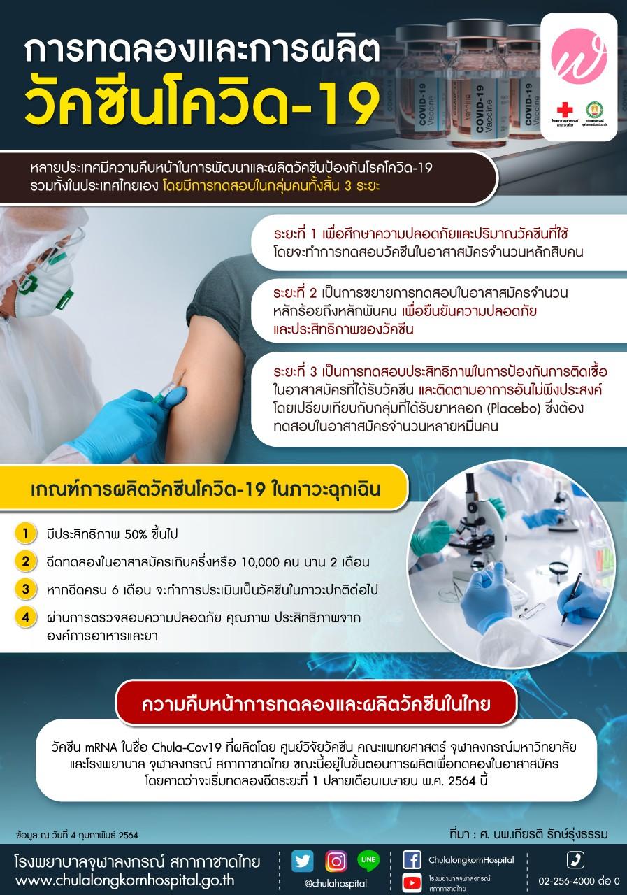 การทดลองและการผลิตวัคซีนโควิด-19