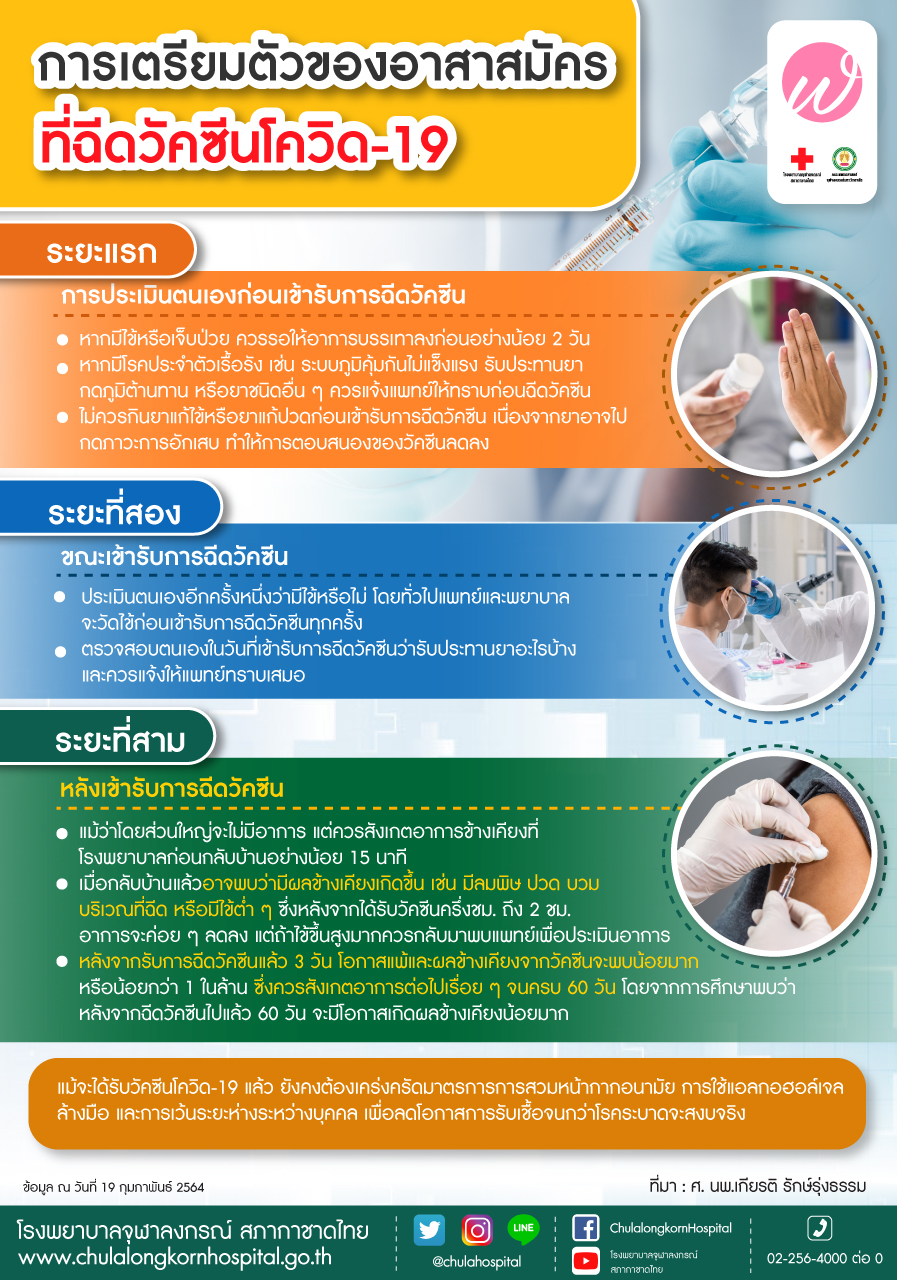 การเตรียมตัวของอาสาสมัครที่ฉีดวัคซีนโควิด-19