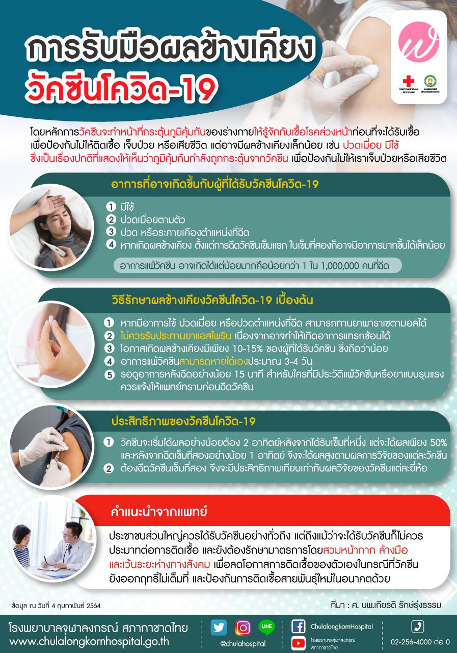 การรับมือผลข้างเคียงวัคซีนโควิด-19