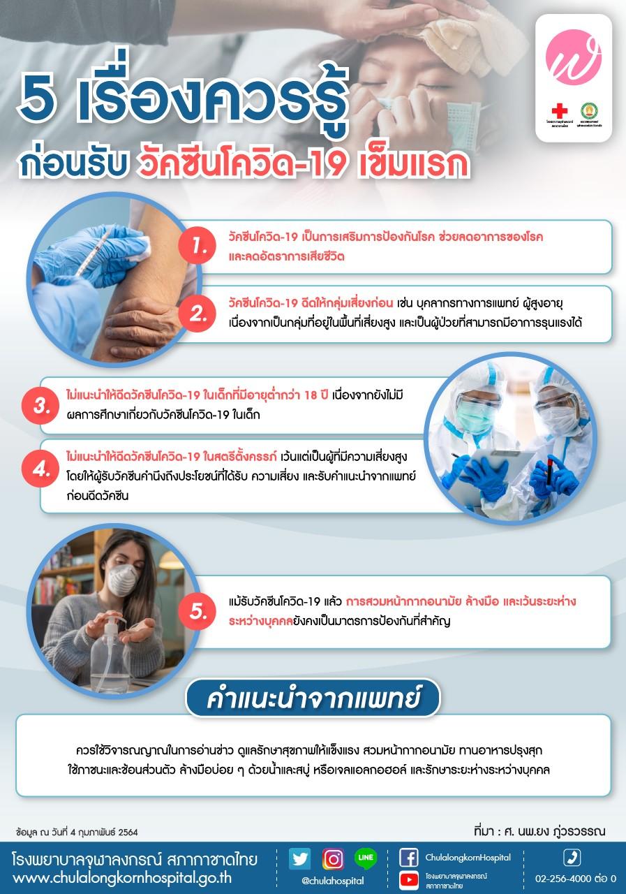 5 เรื่องควรรู้ก่อนรับ วัคซีนโควิด-19 เข็มแรก