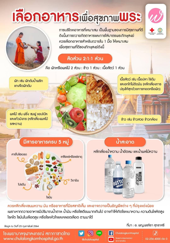 เลือกอาหารเพื่อสุขภาพพระ