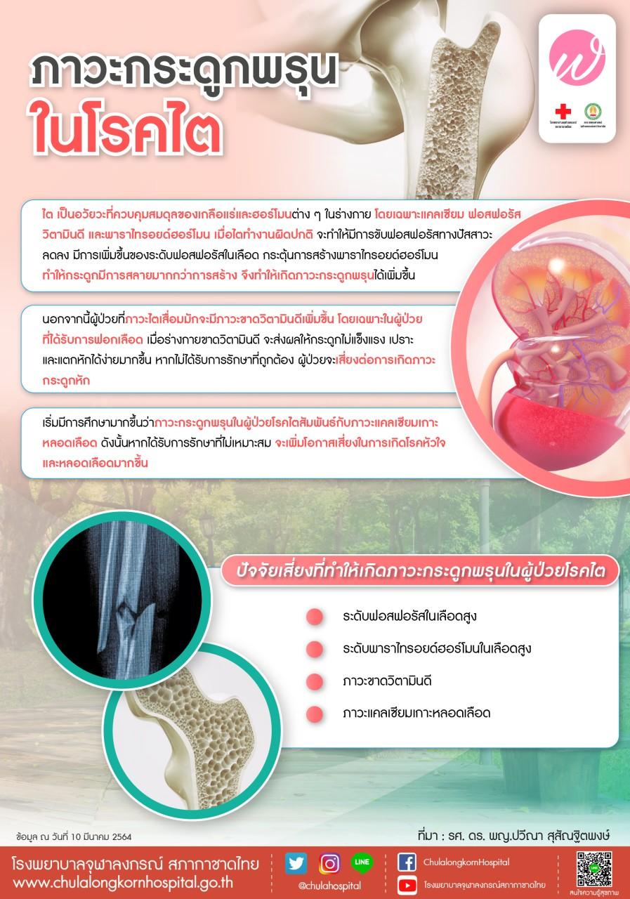 ภาวะกระดูกพรุนในโรคไต