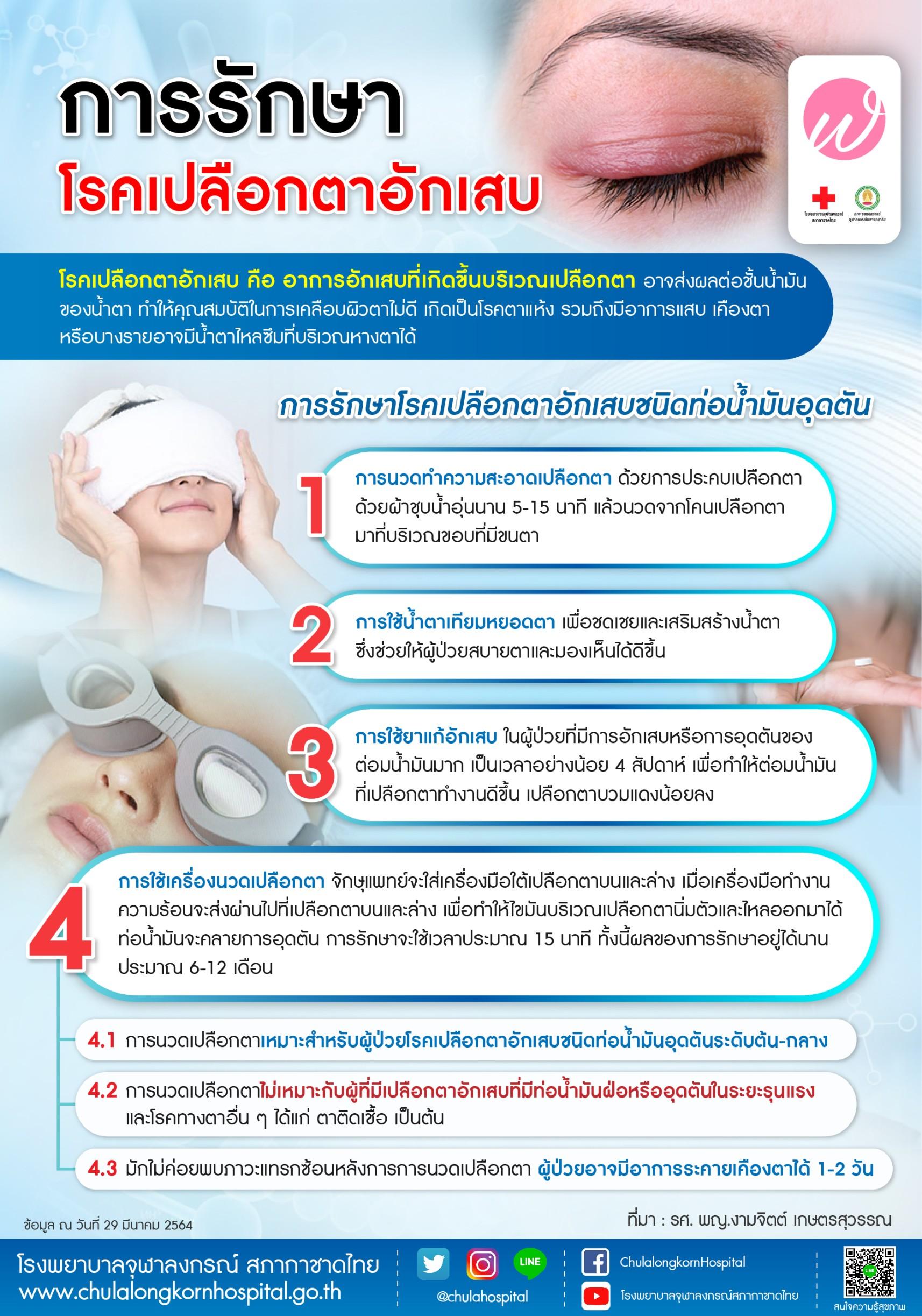 การรักษาโรคเปลือกตาอักเสบ