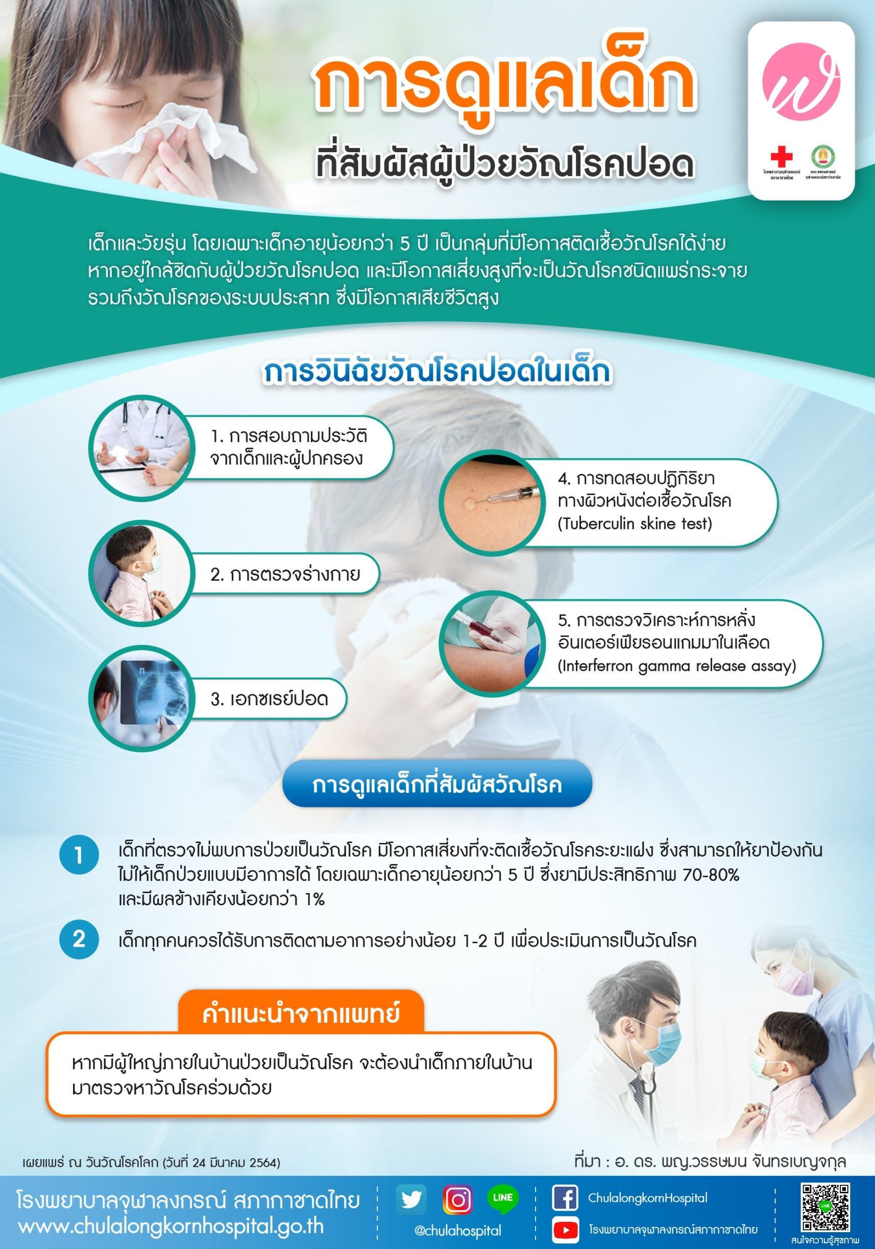 การดูแลเด็กที่สัมผัสผู้ป่วยวัณโรคปอด