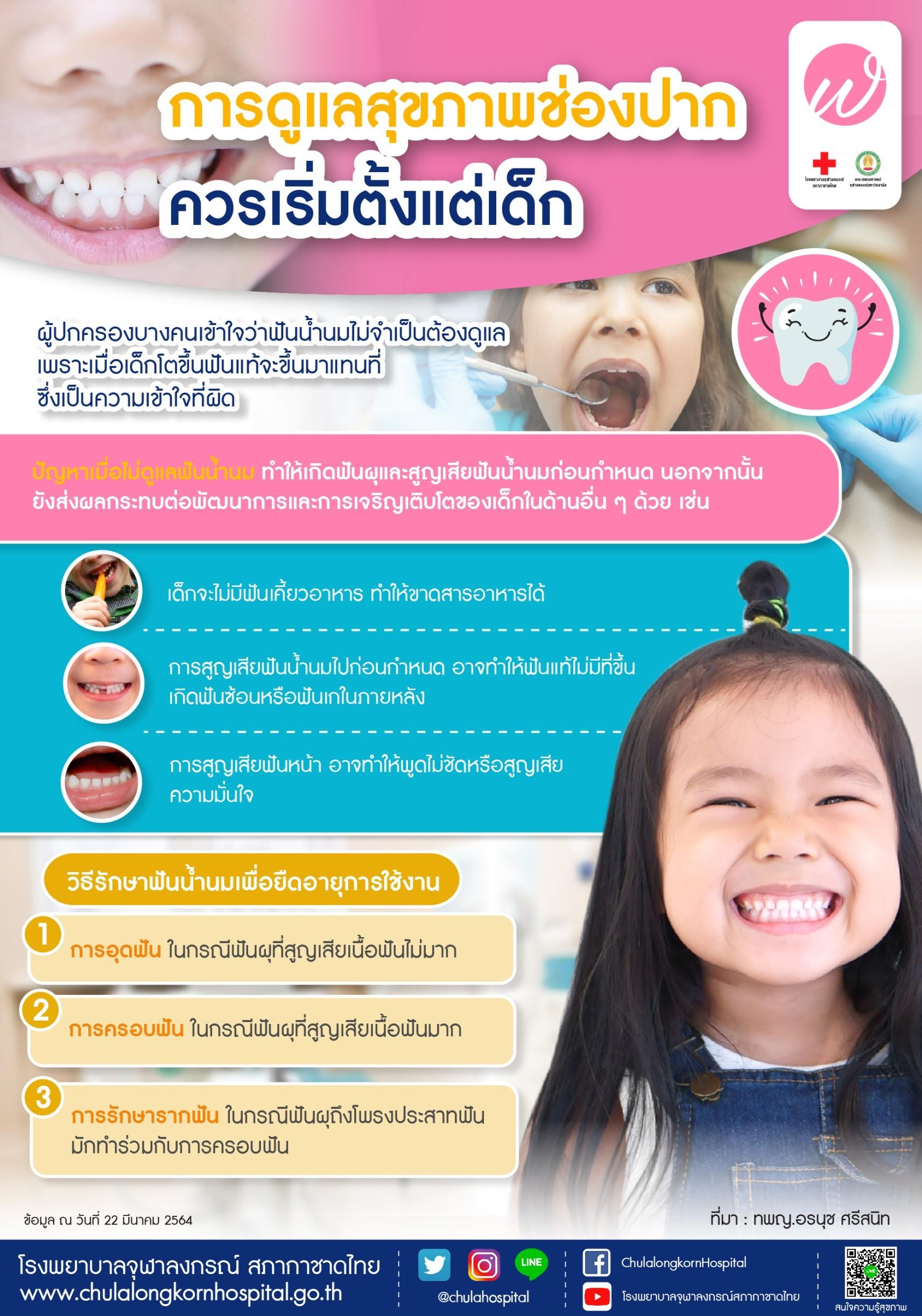 การดูแลสุขภาพช่องปากควรเริ่มตั้งแต่เด็ก