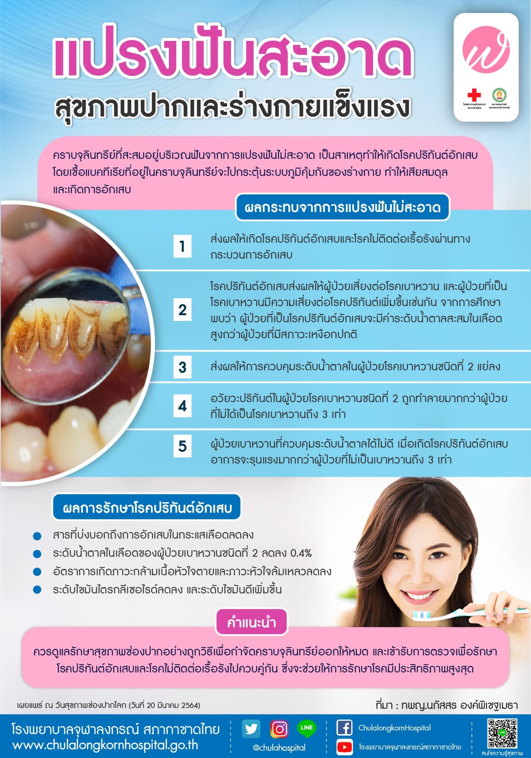 แปรงฟันสะอาดสุขภาพปากและร่างกายแข็งแรง