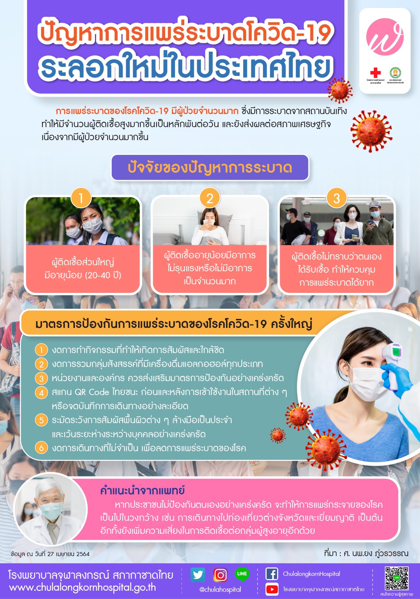 ปัญหาการแพร่ระบาดโควิด-19 ระลอกใหม่ในประเทศไทย