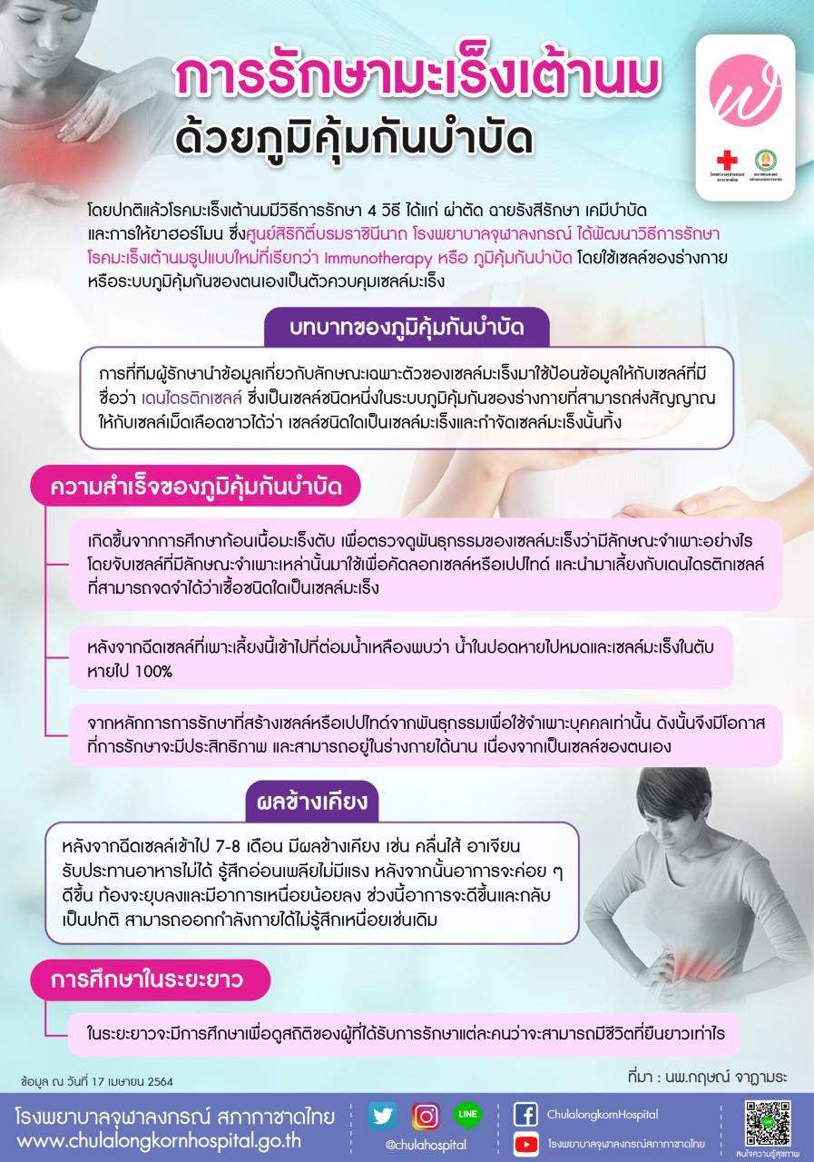 การรักษามะเร็งเต้านม ด้วยภูมิคุ้มกันบำบัด