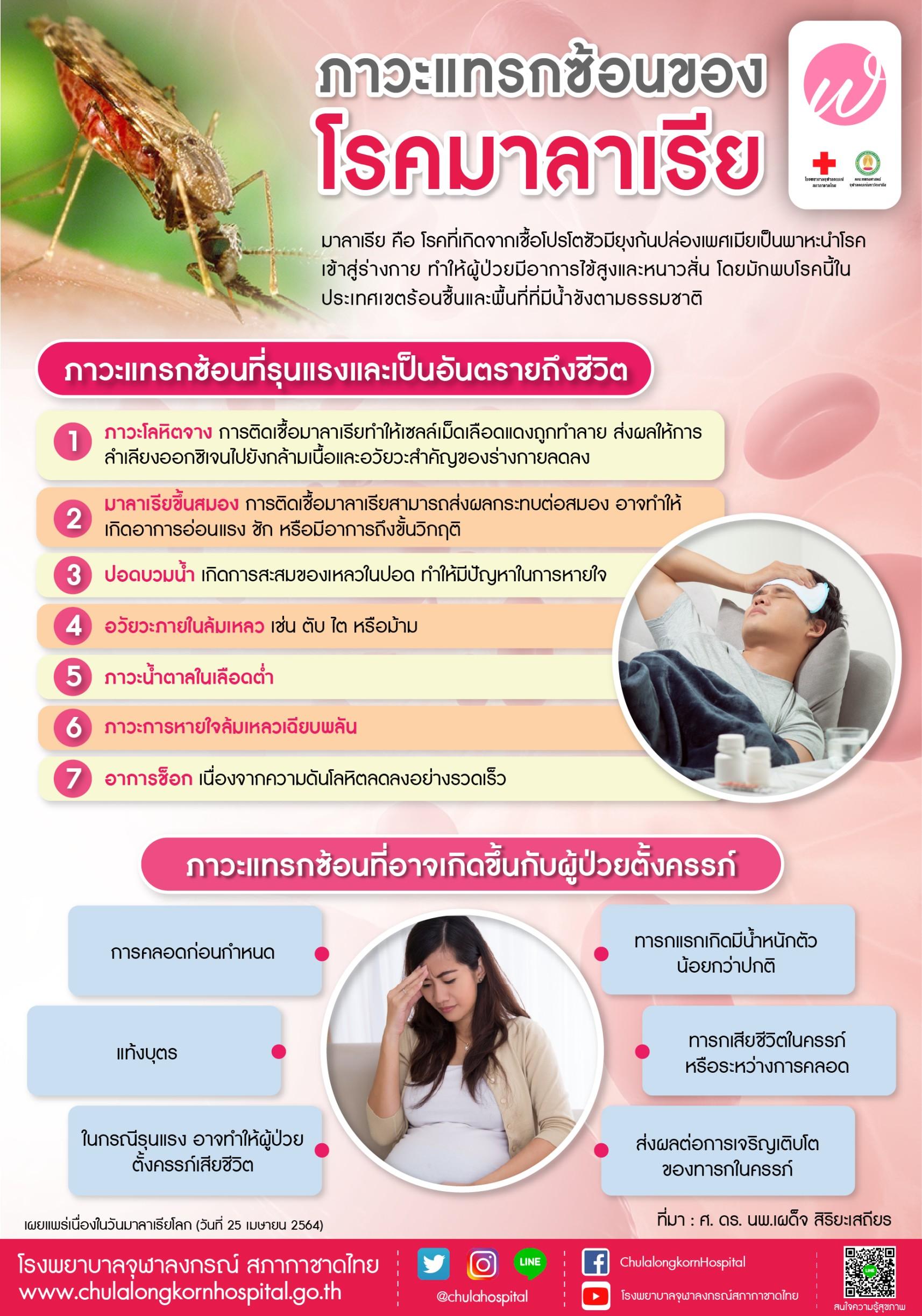 ภาวะแทรกซ้อนของโรคมาลาเรีย