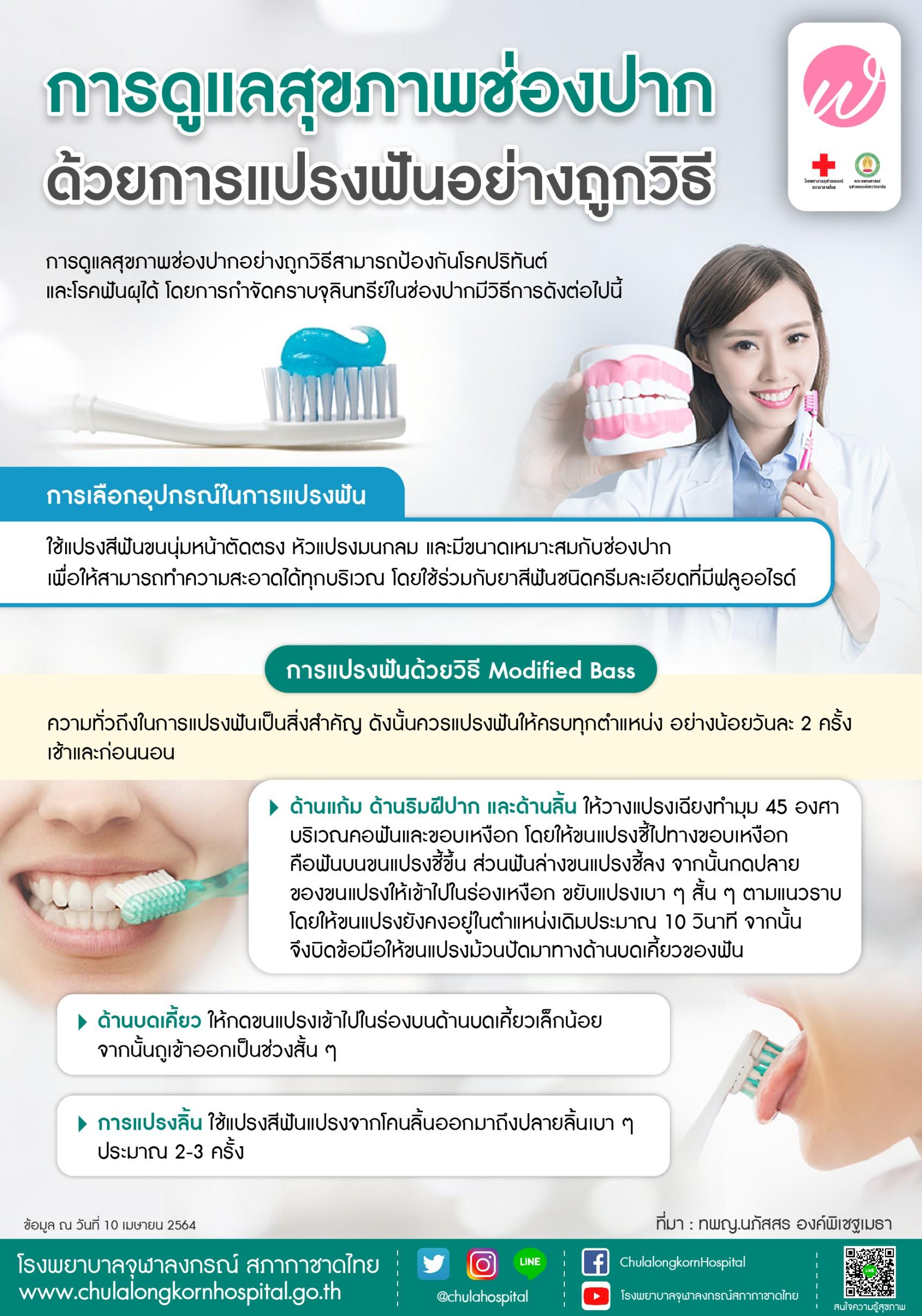 การดูแลสุขภาพช่องปากด้วยการแปรงฟันอย่างถูกวิธี