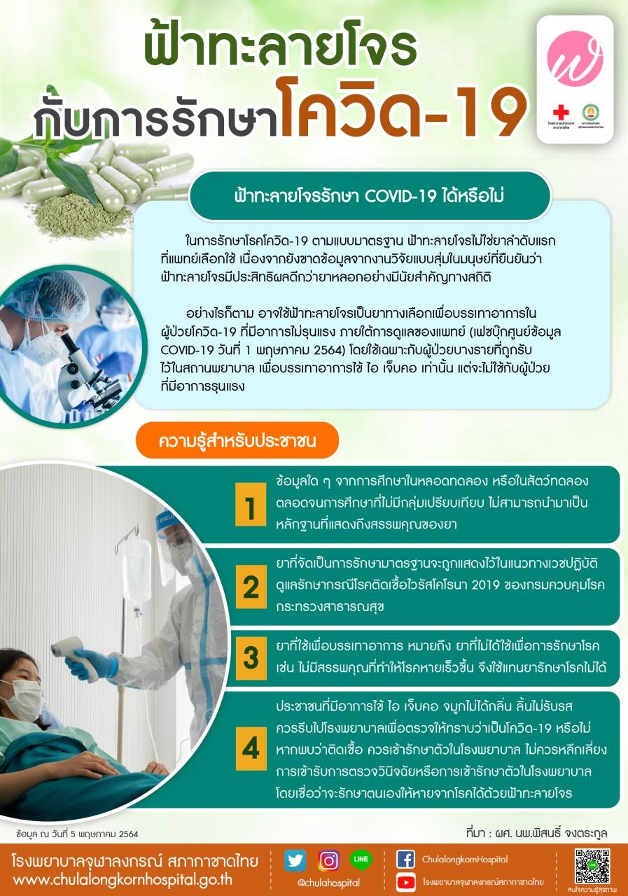 ฟ้าทะลายโจรกับการรักษาโควิด-19