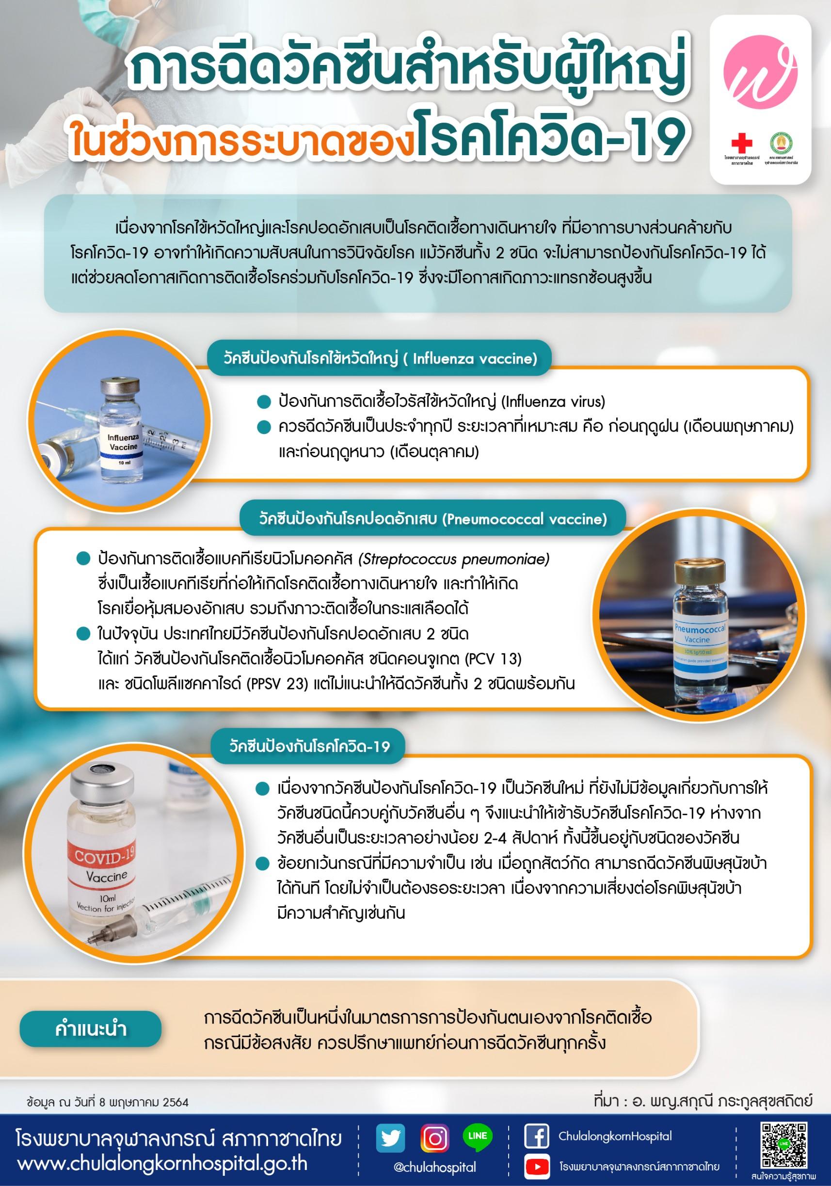การฉีดวัคซีนสำหรับผู้ใหญ่ในช่วงการระบาดของโรคโควิด-19