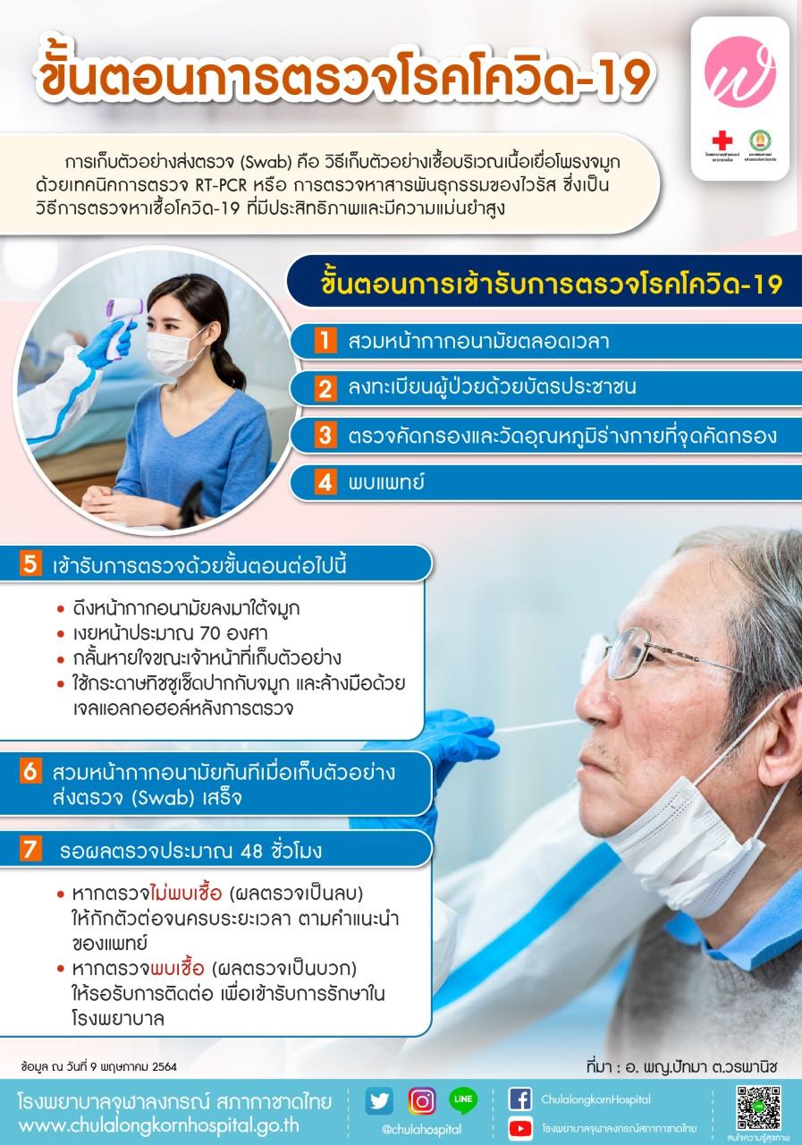 ขั้นตอนการตรวจโรคโควิด-19