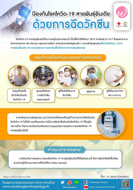ป้องกันโรคโควิด-19 สายพันธุ์อินเดีย ด้วยการฉีดวัคซีน
