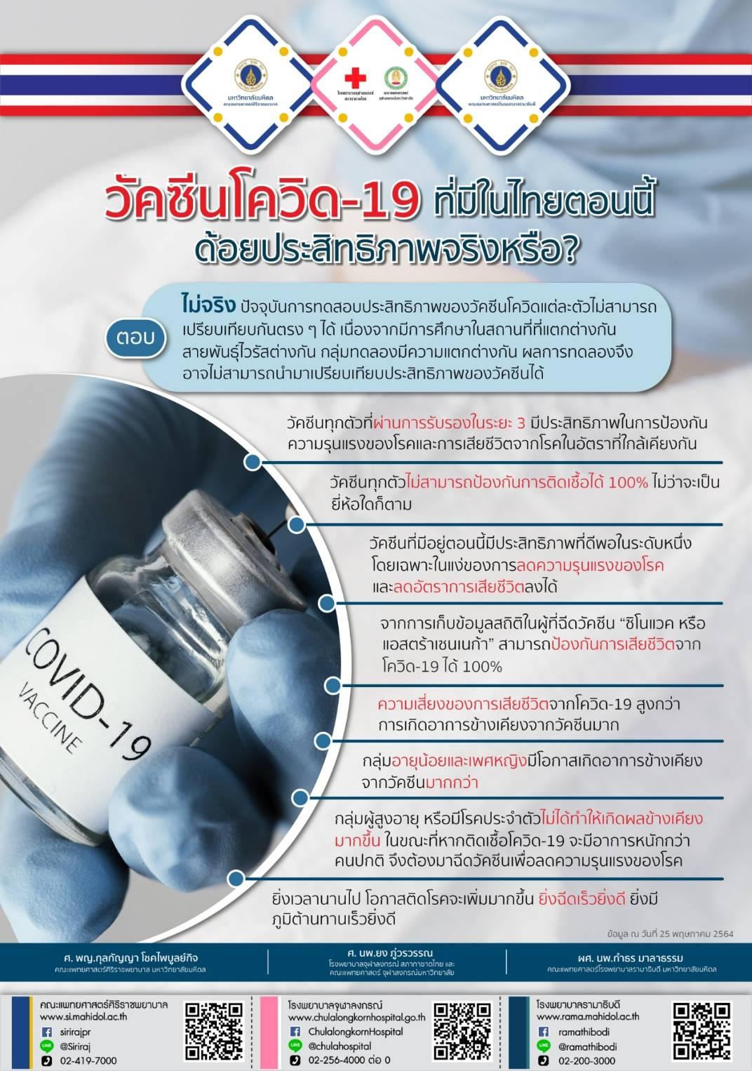 วัคซีนโควิด-19 ที่มีในไทยตอนนี้ด้อยประสิทธิภาพจริงหรือ?