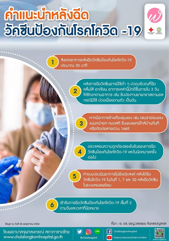 คำแนะนำหลังฉีควัคซีนป้องกันโรคโควิด-19