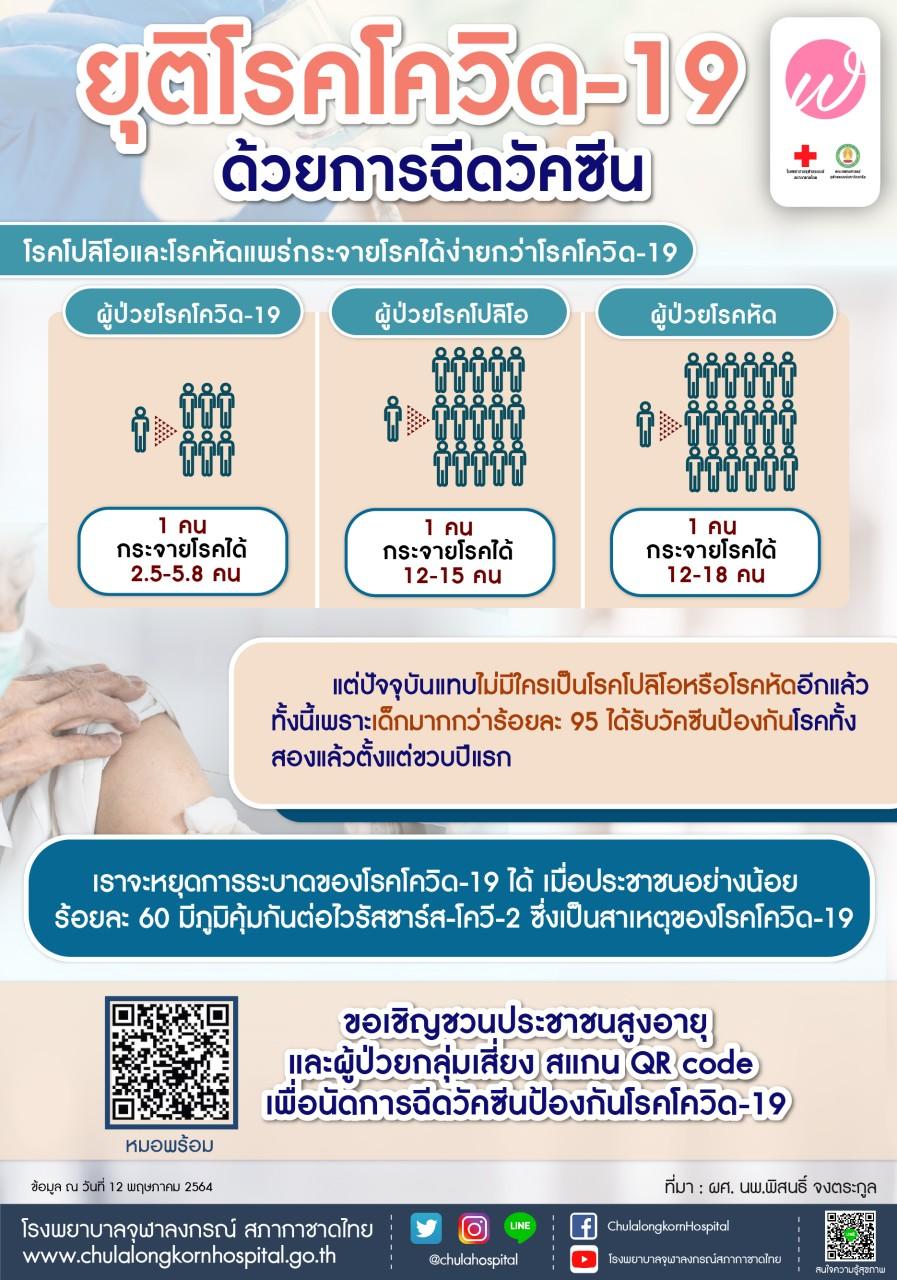 ยุติโรคโควิด-19 ด้วยการฉีดวัคซีน