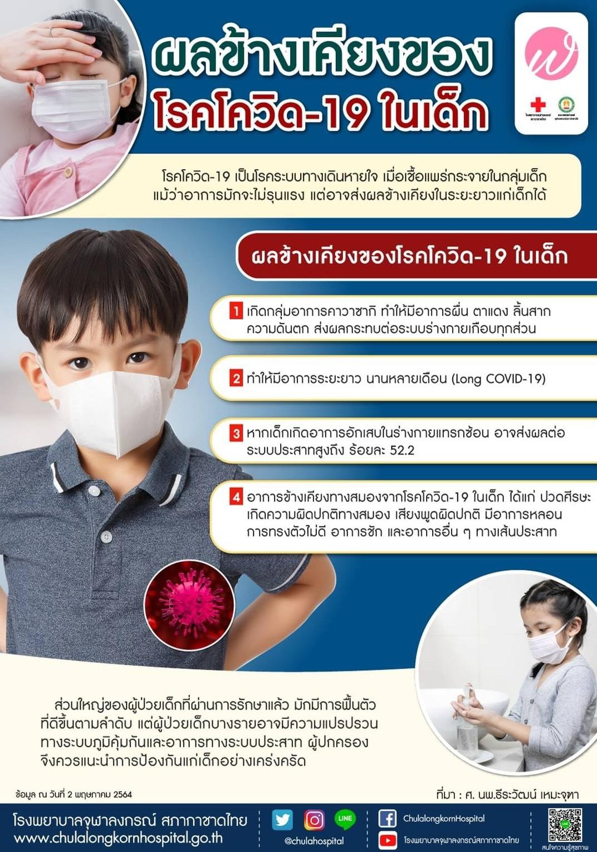 ผลข้างเคียงของโรคโควิด-19 ในเด็ก