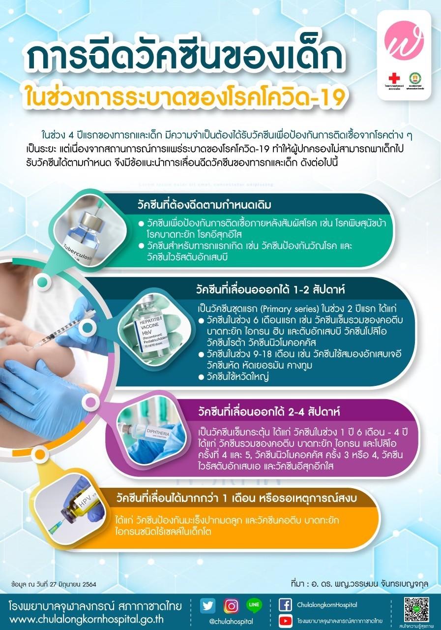 การฉีดวัคซีนของเด็กในช่วงการระบาดของโรคโควิด-19