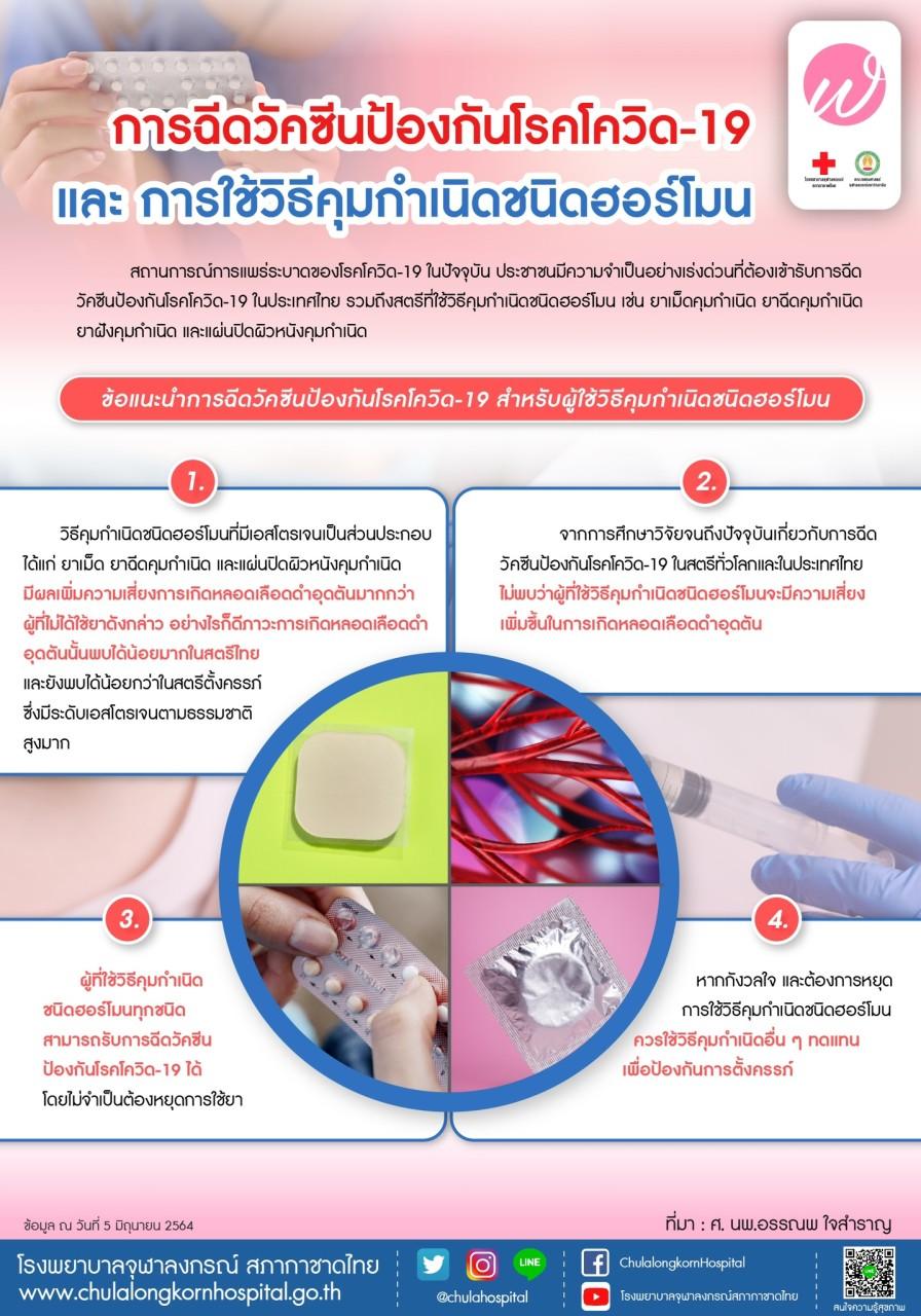 การฉีดวัคซีนป้องกันโรคโควิด-19และ การใช้วิธีคุมกำเนิดชนิดฮอร์โมน