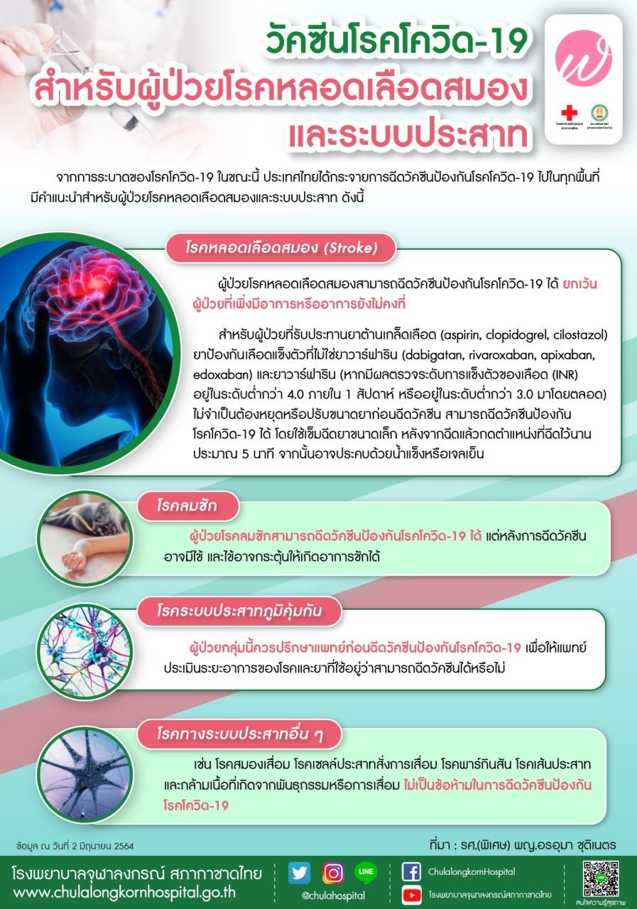 วัคซีนโรคโควิด-19 สำหรับผู้ป่วยโรคหลอดเลือดสมองและระบบประสาท