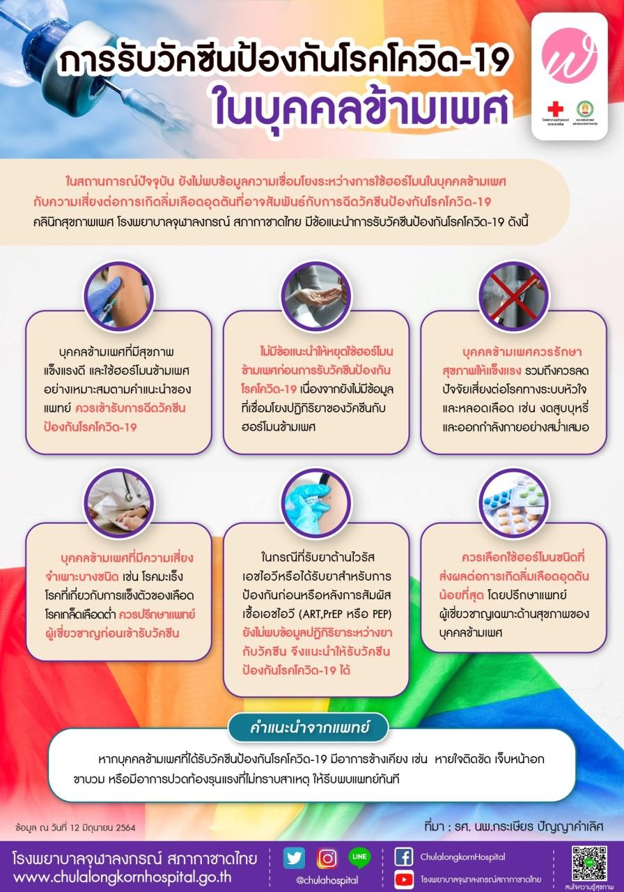 การรับวัคซีนป้องกันโรคโควิด-19ในบุคคลข้ามเพศ