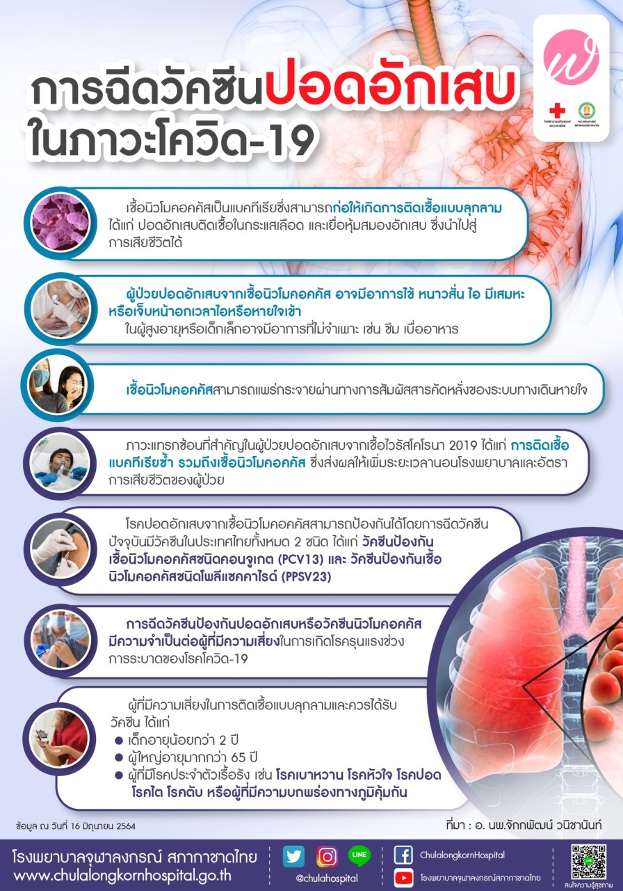 การฉีดวัคซีนปอดอักเสบในภาวะโควิด-19