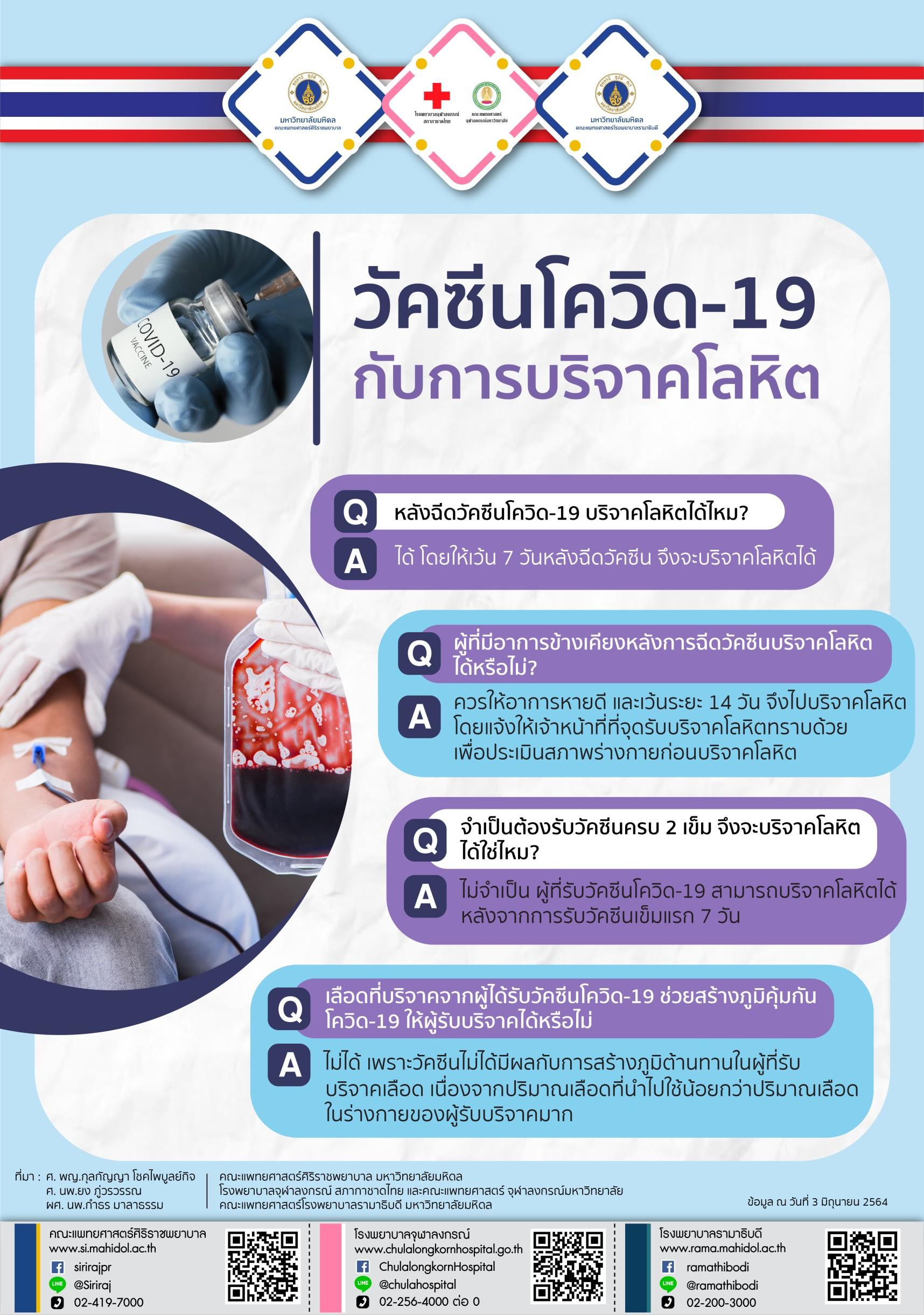 วัคซีนโควิด-19 กับการบริจาคโลหิต