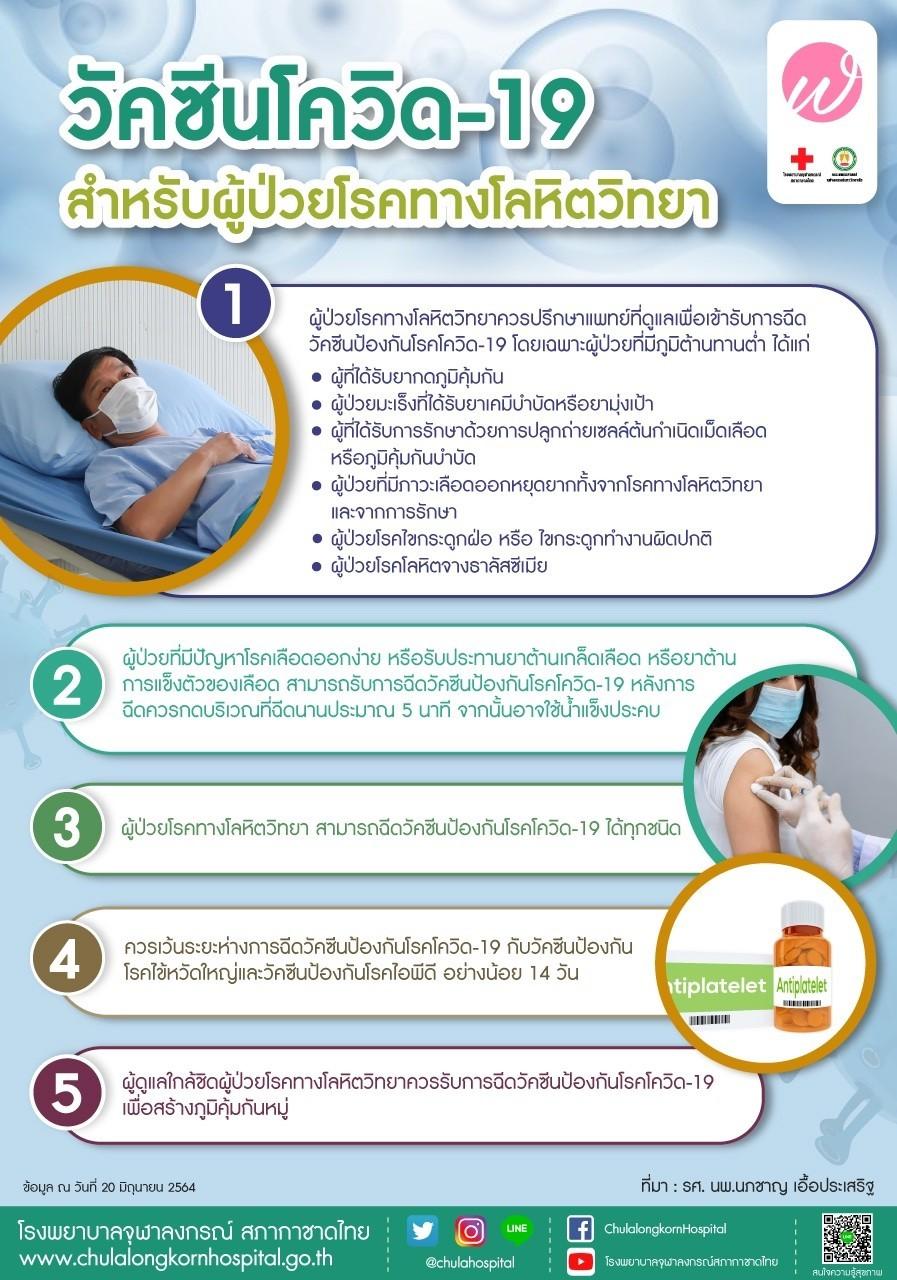 วัคซีนโควิด-19 สำหรับผู้ป่วยโรคทางโลหิตวิทยา