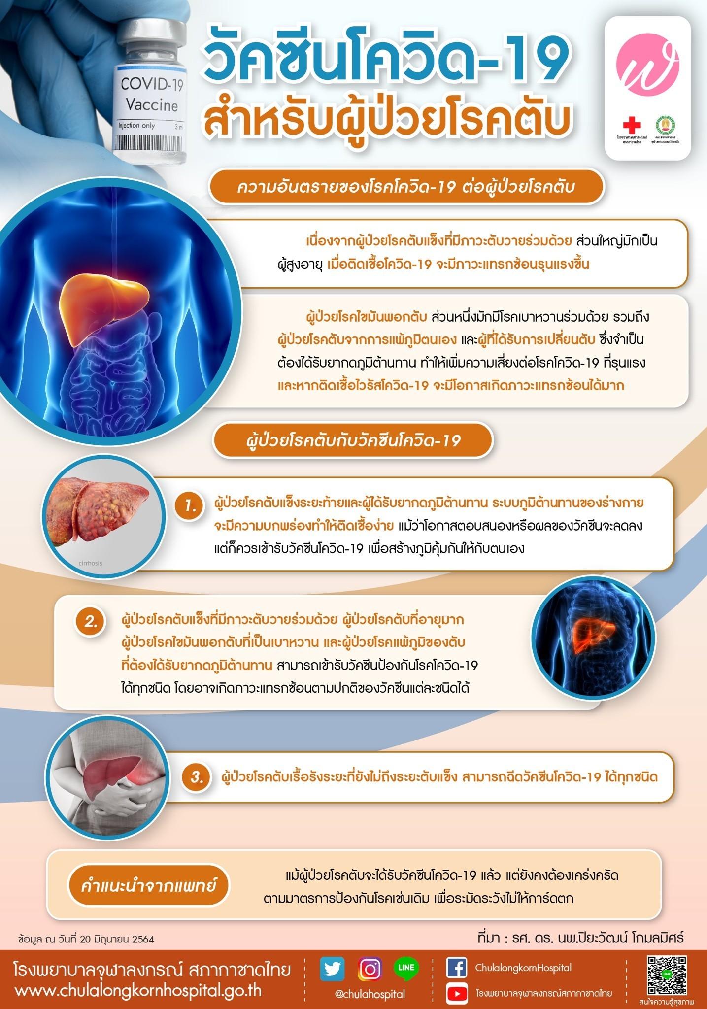 วัคซีนโควิด-19 สำหรับผู้ป่วยโรคตับ