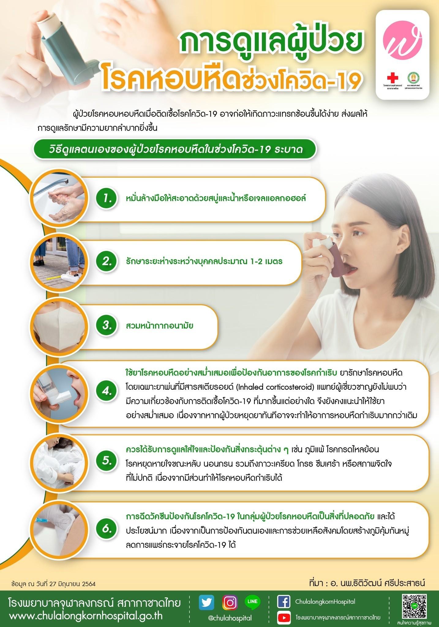 การดูแลผู้ป่วยโรคหอบหืดช่วงโควิด-19