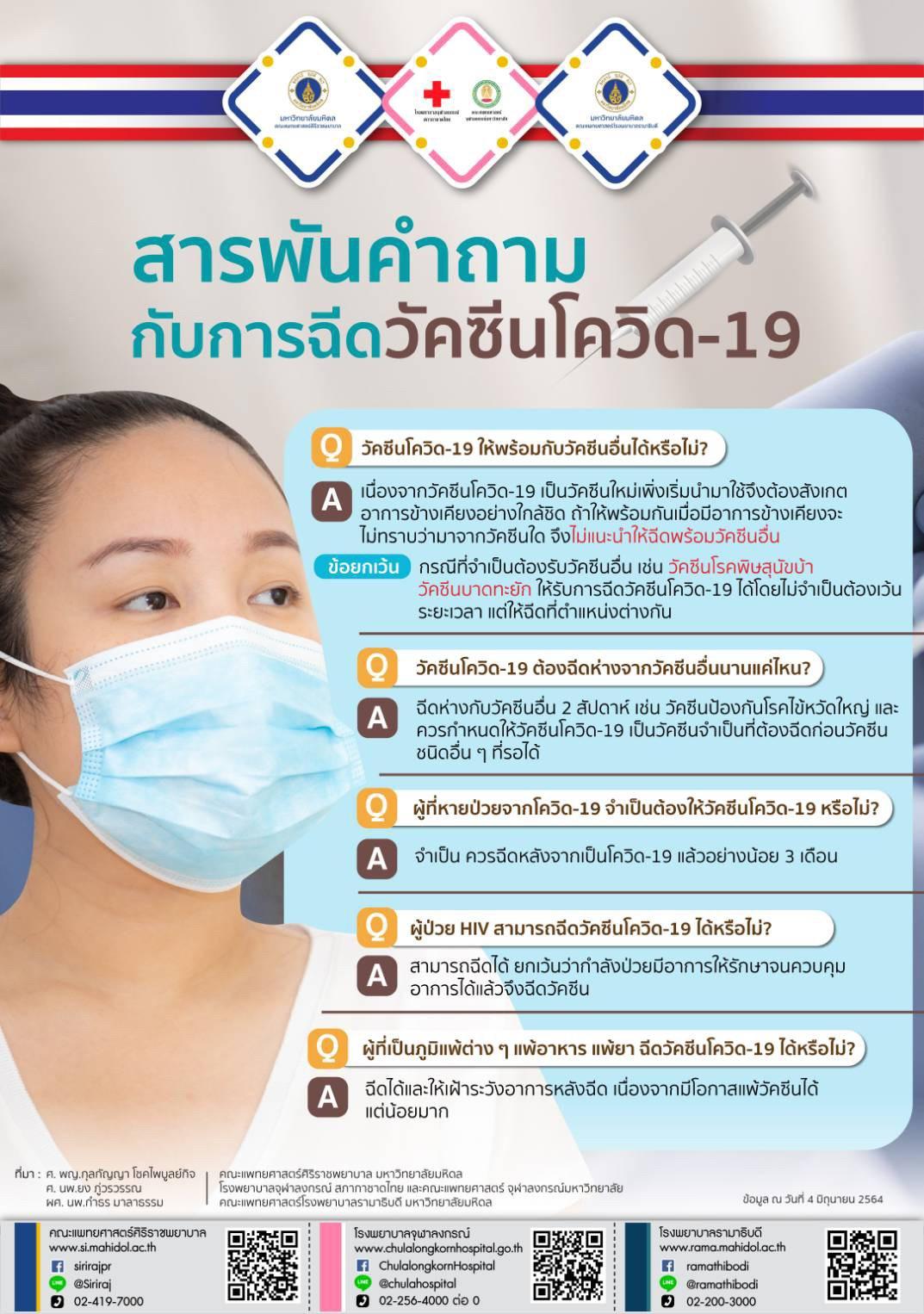 สารพันคำถามกับการฉีดวัคซีนโควิด-19
