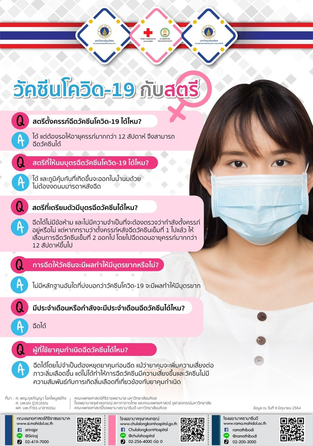 วัคซีนโควิด-19 กับสตรี
