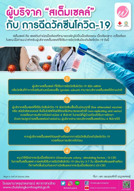 """ผู้บริจาค """"สเต็มเซลล์""""กับ การฉีดวัคซีนโควิด-19"""