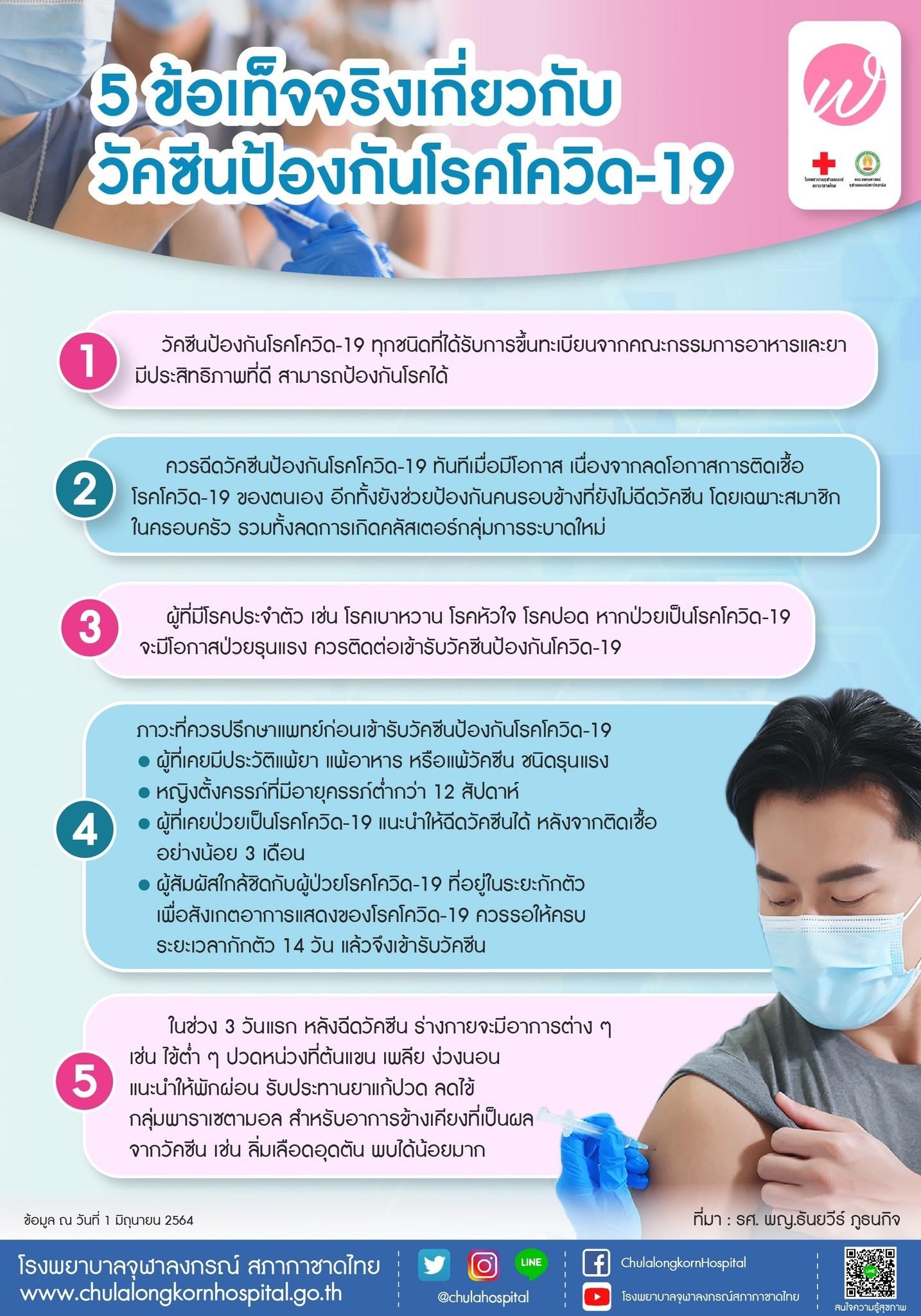 5 ข้อเท็จจริงเกี่ยวกับวัคซีนป้องกันโรคโควิด-19
