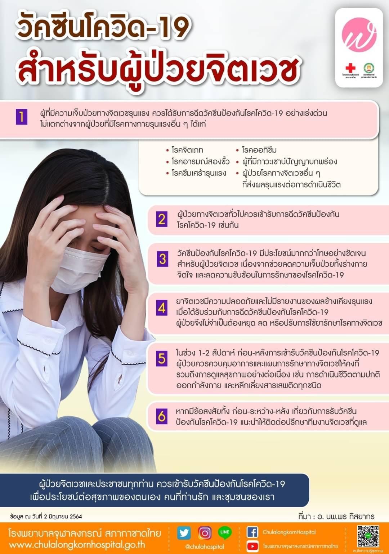 วัคซีนโควิด-19สำหรับผู้ป่วยจิตเวช