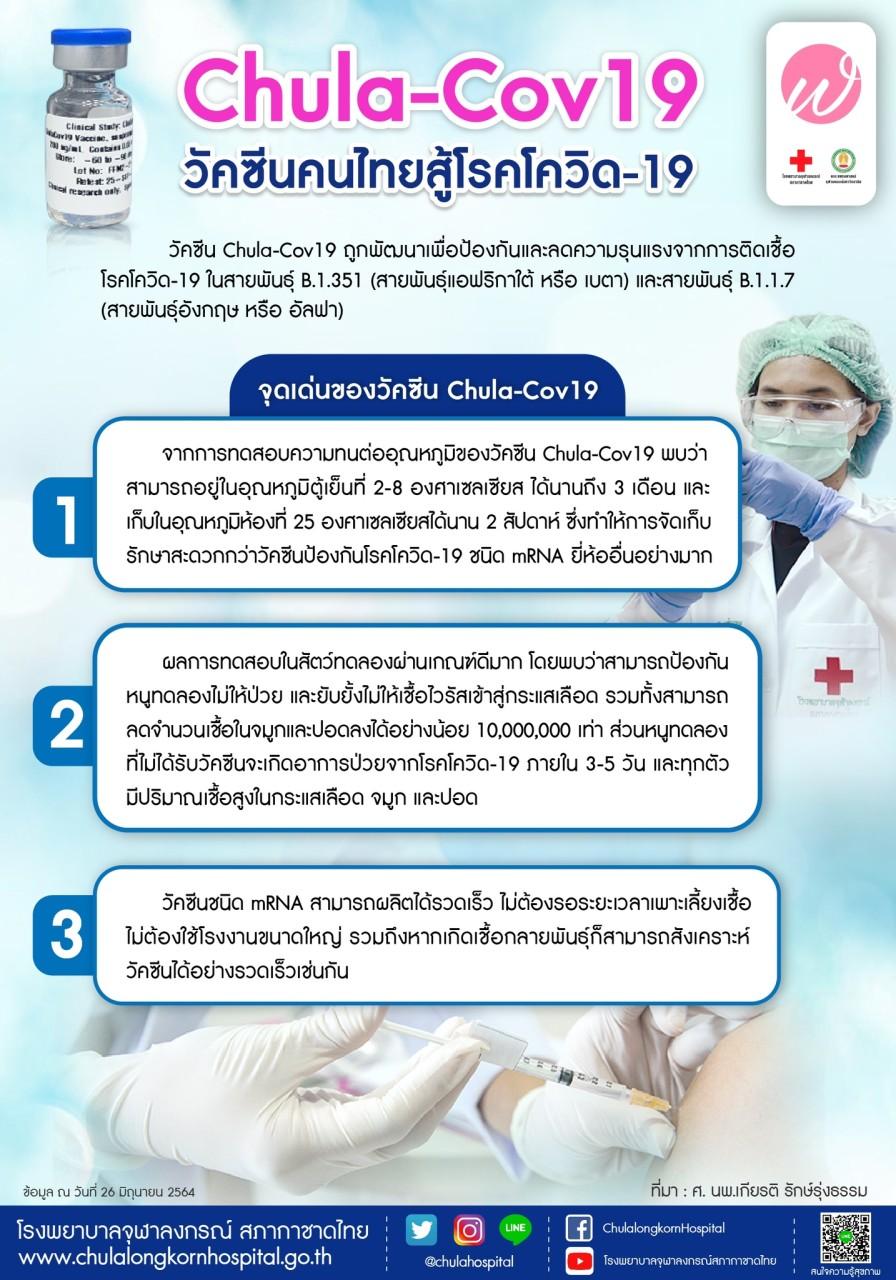 Chula-Cov19 วัคซีนคนไทยสู้โรคโควิด-19