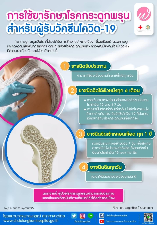 การใช้ยารักษาโรคกระดูกพรุนสำหรับผู้รับวัคซีนโควิด-19
