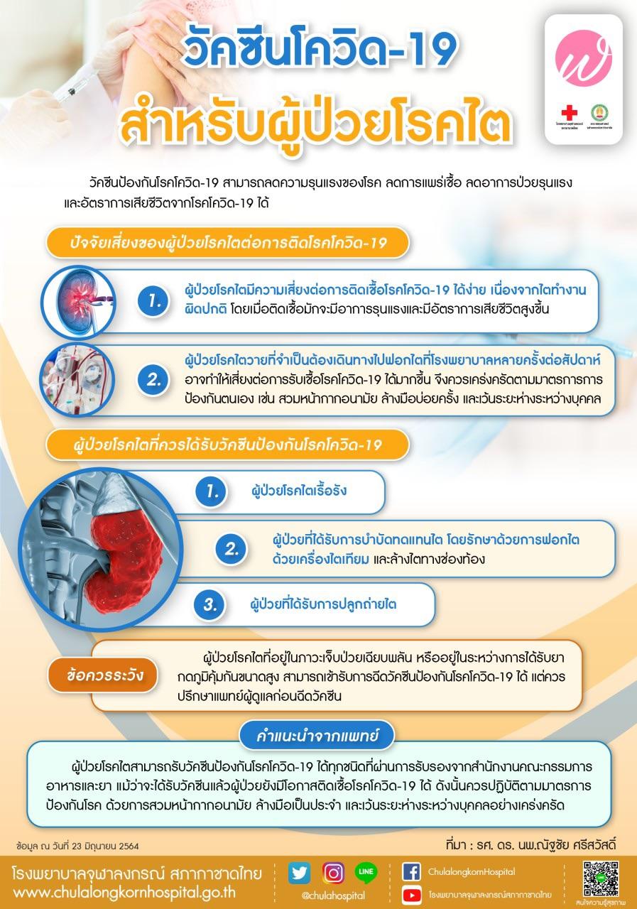 วัคซีนโควิด-19 สำหรับผู้ป่วยโรคไต