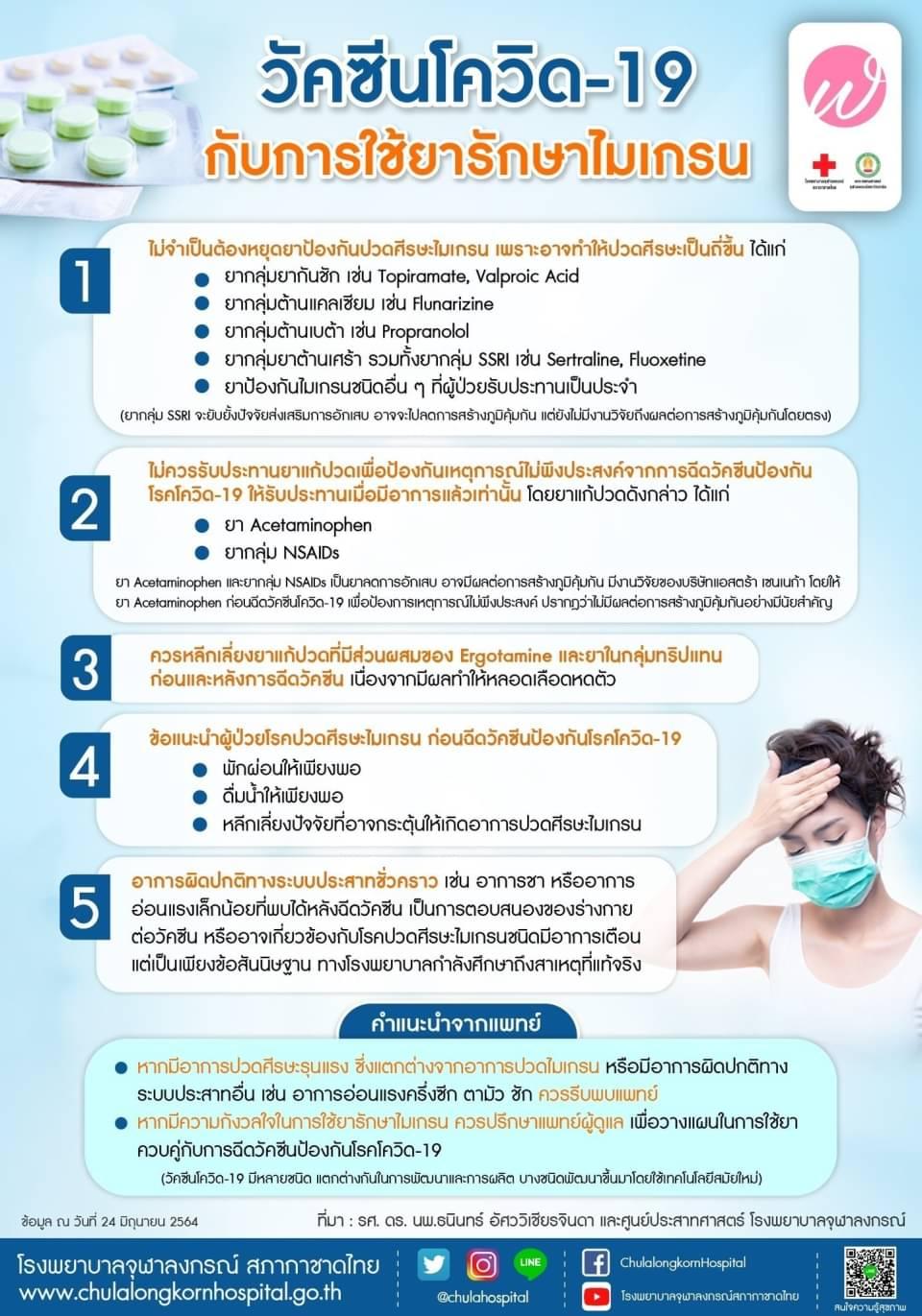 วัคซีนโควิด-19 กับการใช้ยารักษาไมเกรน