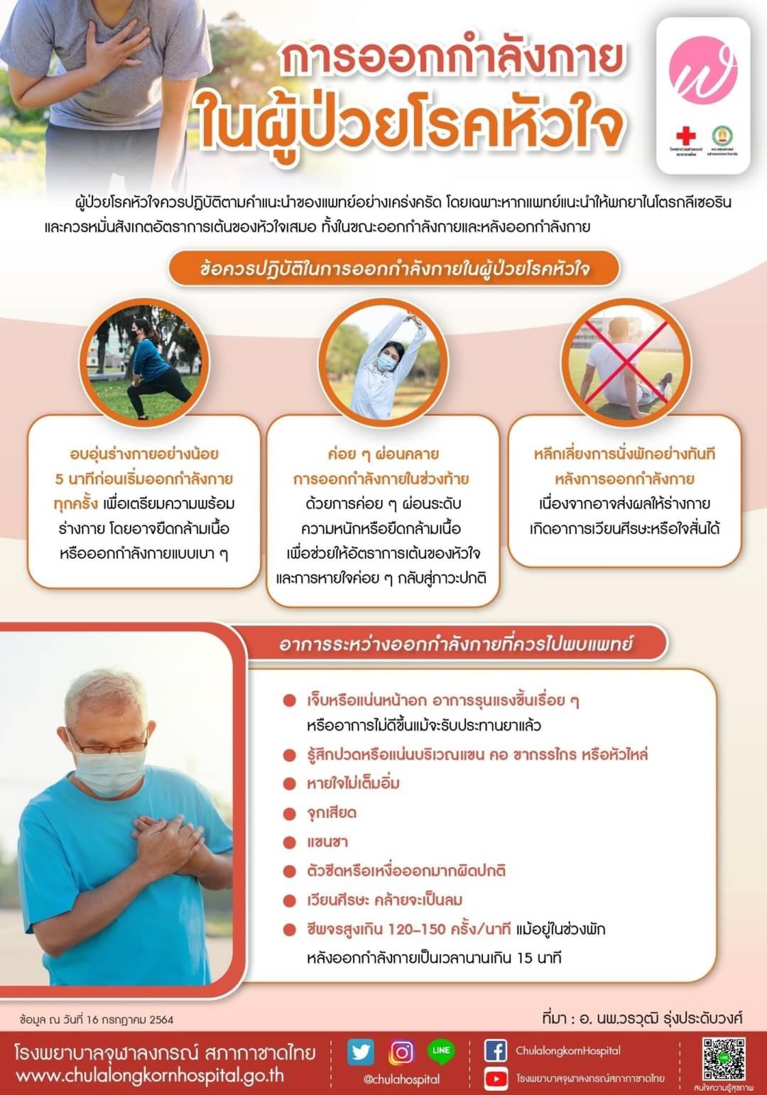 การออกกำลังกายในผู้ป่วยโรคหัวใจ