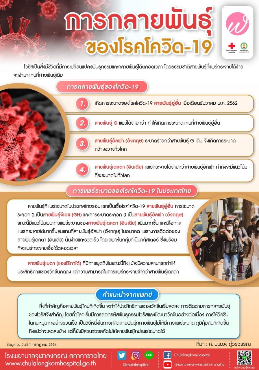 การกลายพันธุ์ของโรคโควิด-19