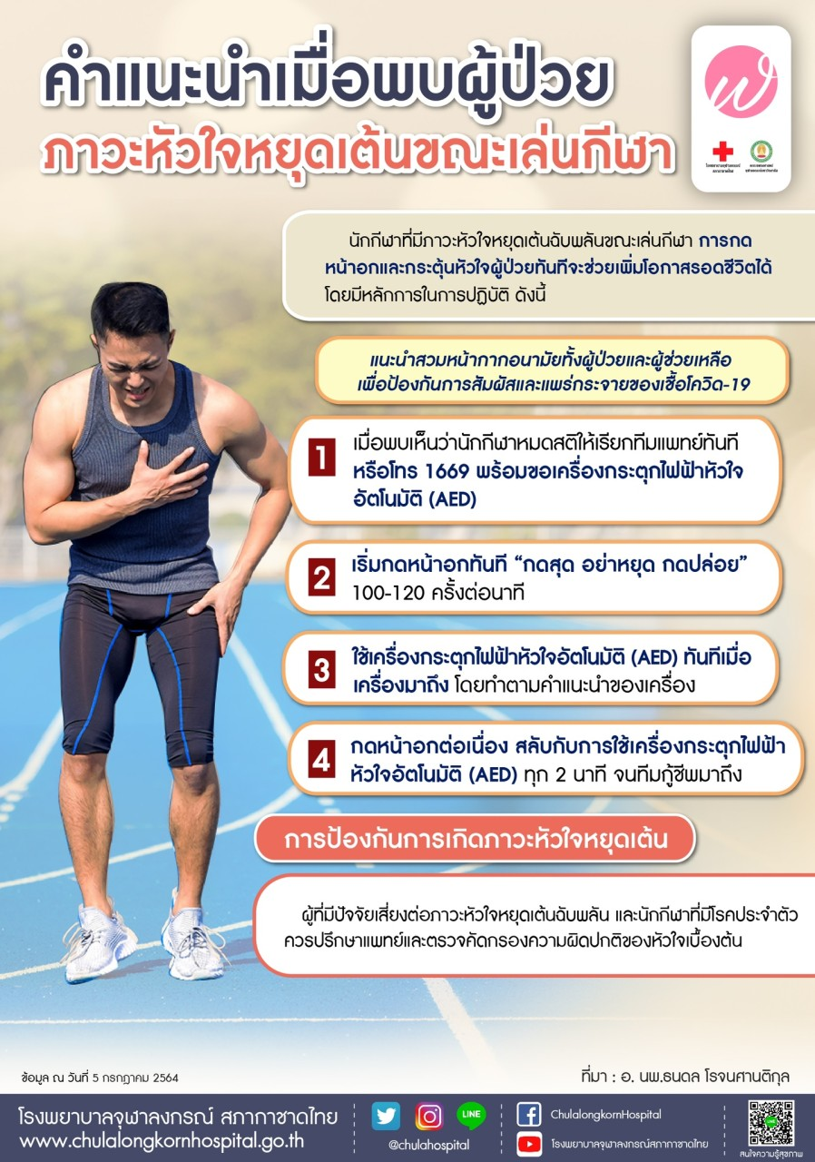 คำแนะนำเมื่อพบผู้ป่วยภาวะหัวใจหยุดเต้นขณะเล่นกีฬา