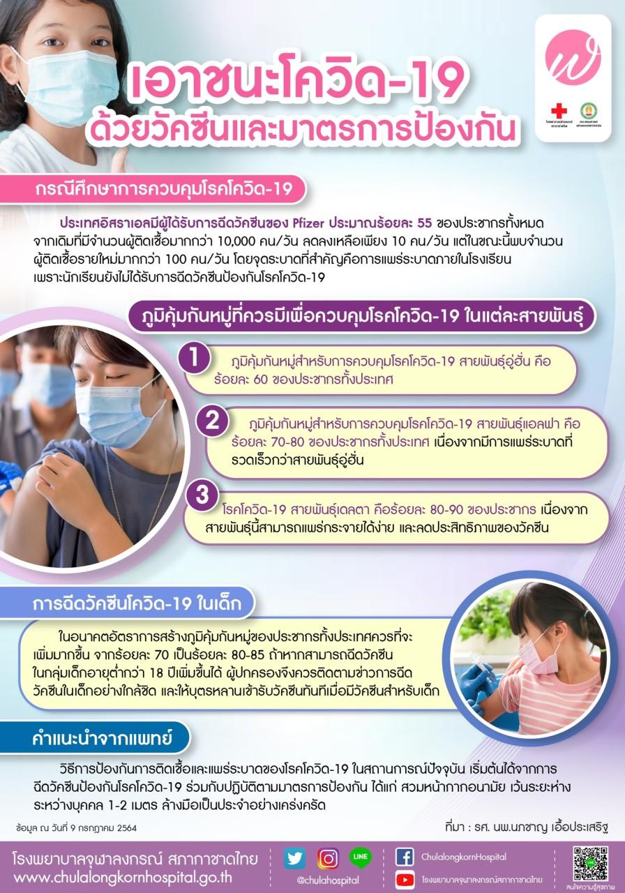เอาชนะโควิด-19 ด้วยวัคซีนและมาตรการป้องกัน